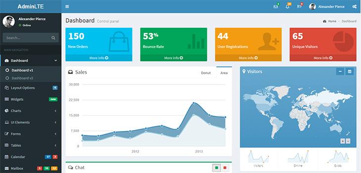 AdminLTE – Free responsive HTML5 Bootstrap Admin template