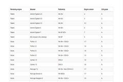 Bootstrap DataTable