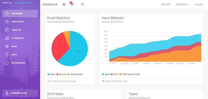 Light Bootstrap Dashboard – Free responsive HTML5 Bootstrap Admin template