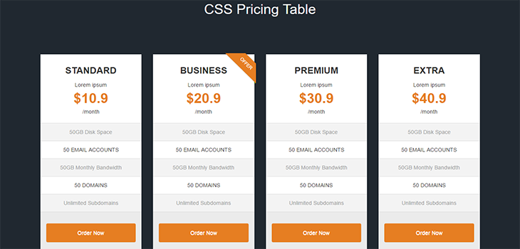 Standard Bootstrap Pricing Table